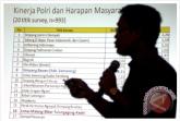 Evaluasi Kinerja POLRI